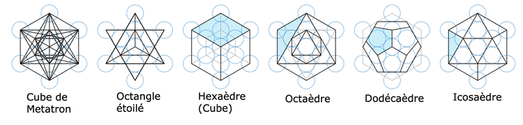 cube metatron composants