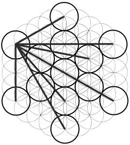 dessiner le cube de Métatron